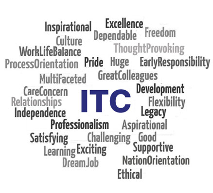 Build your career with ITC